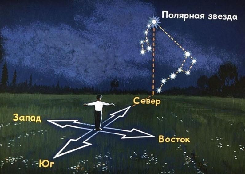 orientirovanie-po-zvezdam